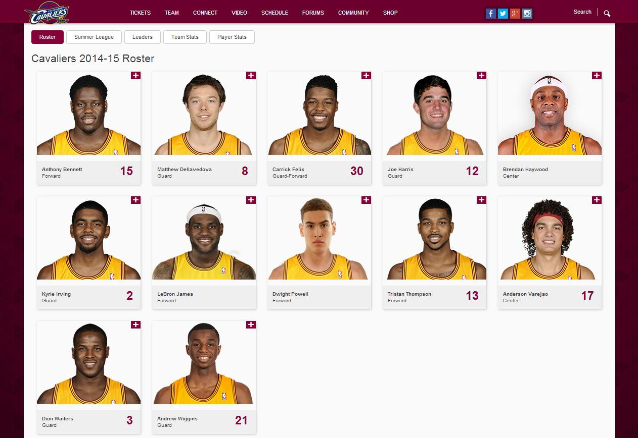 Roster Cleveland Cavaliers