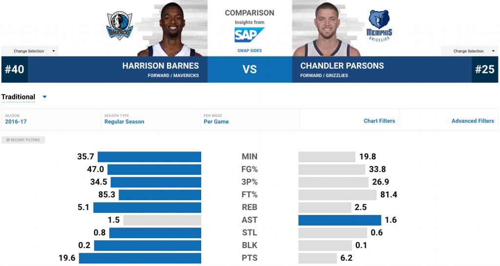 Barnes vs Parsons
