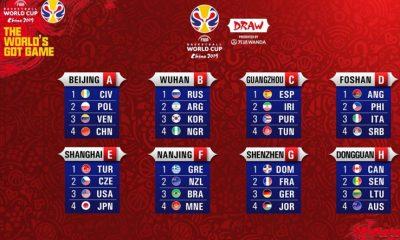 mondiali basket cina 2019