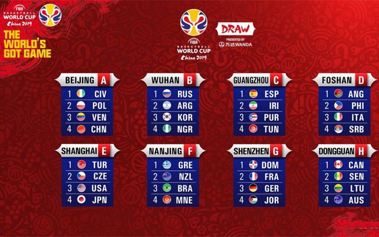 Mondiali Calendario.Mondiali Basket Cina 2019 Date E Orari Delle Partite Dell