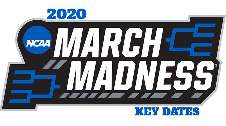 ncaa march madness 2020